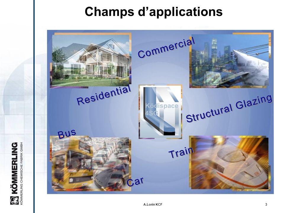 Champs d'applications
