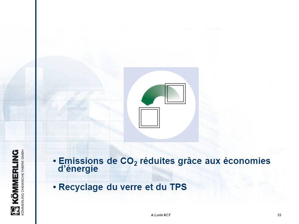 Environnement • Emissions de CO2 réduites grâce aux économies d'énergie. • Recyclage du verre et du TPS.