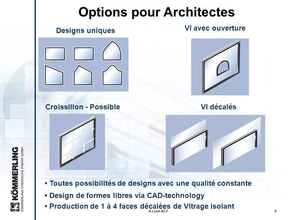 Options pour Architectes Croissillon - Possible
