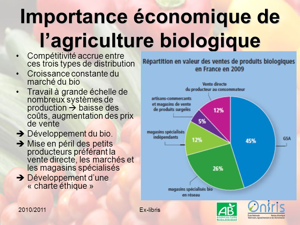 L agriculture biologique portees et limites ppt video - Prix de l entree du salon de l agriculture ...