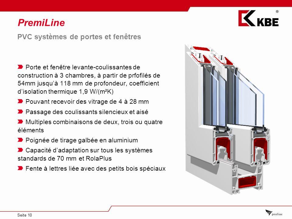 PremiLine PVC systèmes de portes et fenêtres