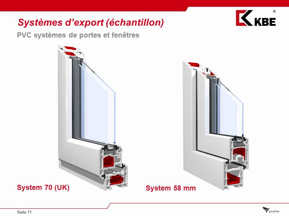 Systèmes d'export (échantillon)