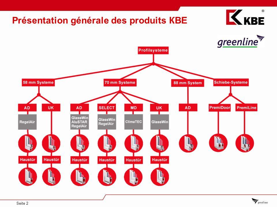 Présentation générale des produits КВЕ