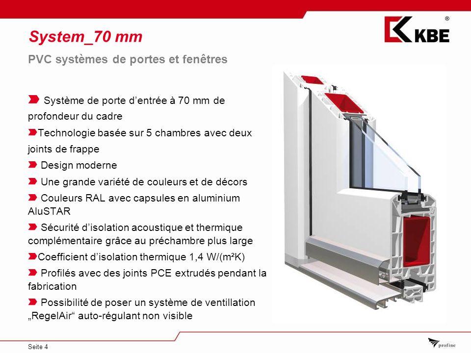 System_70 mm Système de porte d'entrée à 70 mm de