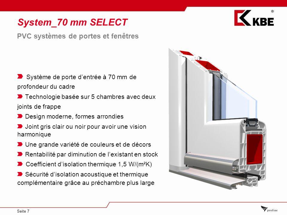 System_70 mm SELECT PVC systèmes de portes et fenêtres