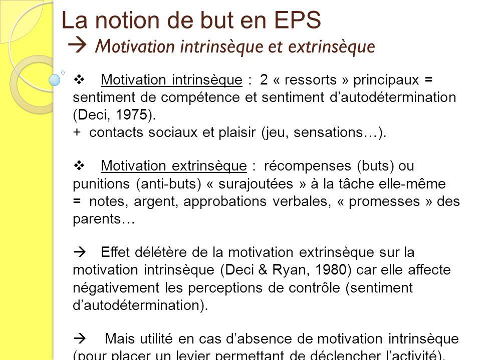  Motivation intrinsèque et extrinsèque