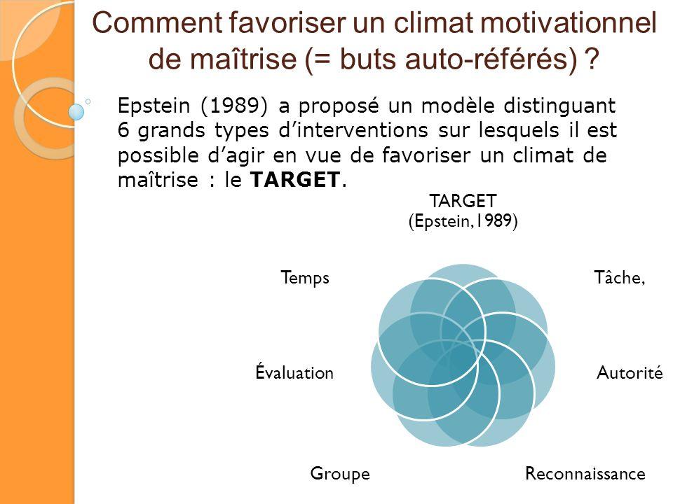 Comment favoriser un climat motivationnel de maîtrise (= buts auto-référés)