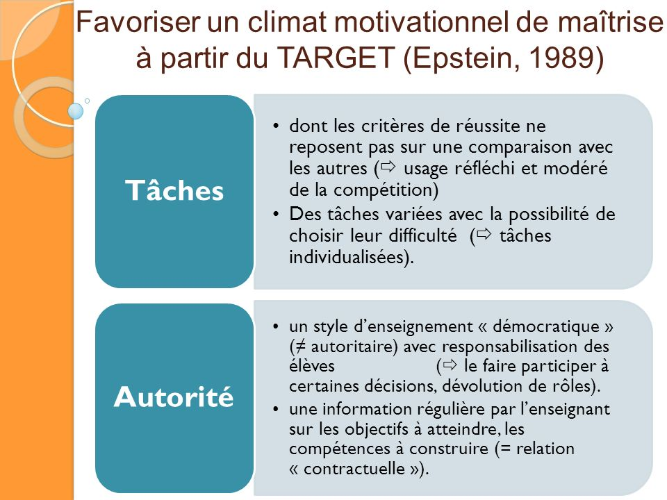 Favoriser un climat motivationnel de maîtrise à partir du TARGET (Epstein, 1989)