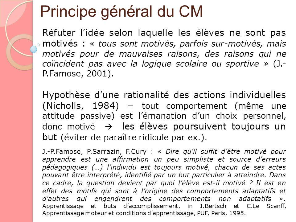 Principe général du CM