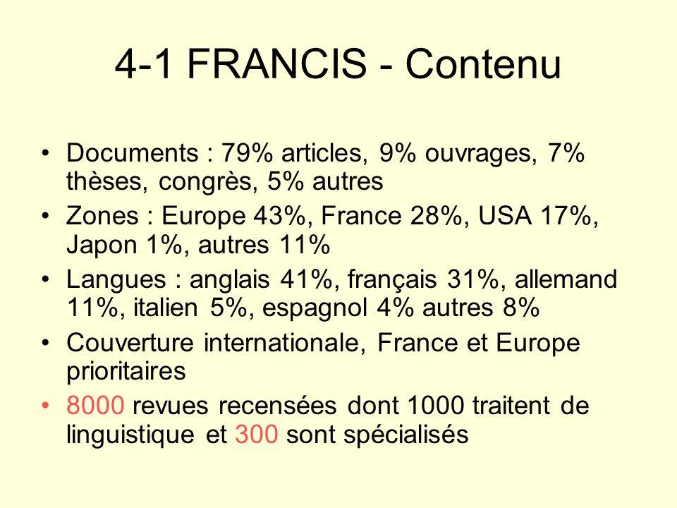 4-1 FRANCIS - ContenuDocuments : 79% articles, 9% ouvrages, 7% thèses, congrès, 5% autres.
