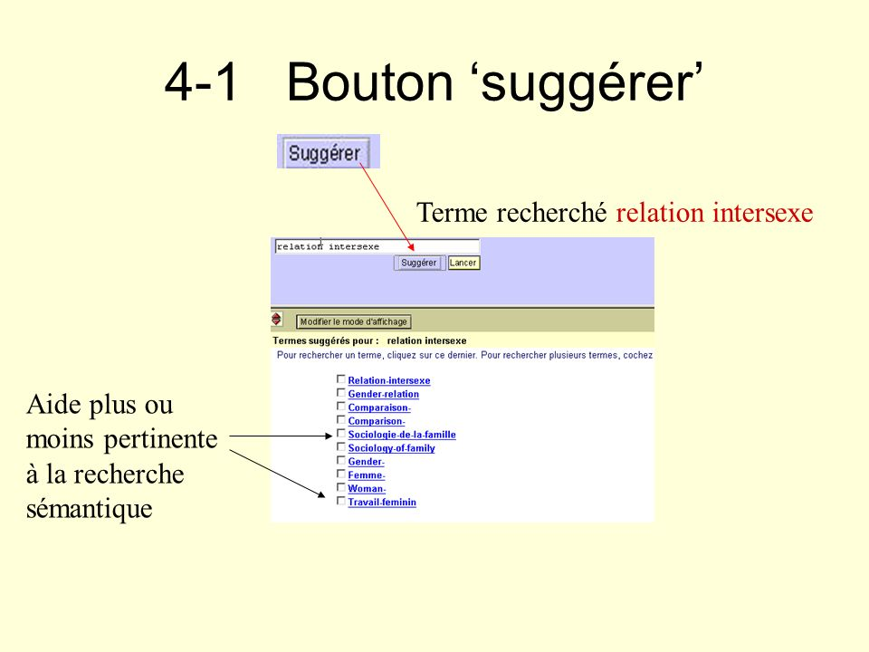 4-1 Bouton 'suggérer' Terme recherché relation intersexe