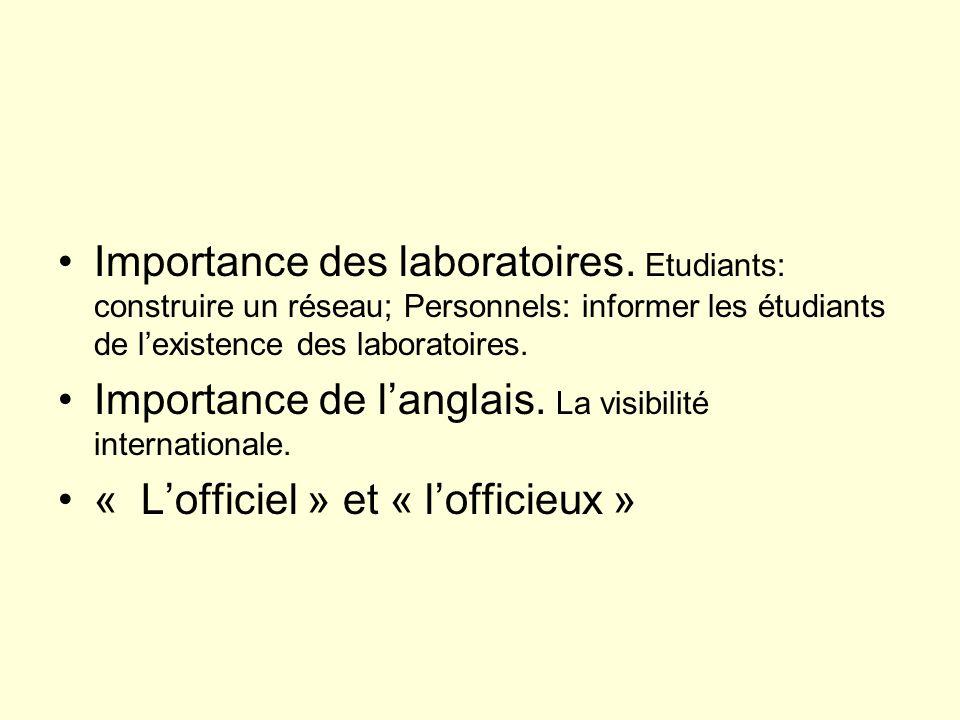 Importance des laboratoires