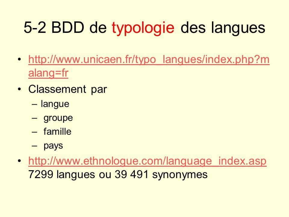 5-2 BDD de typologie des langues