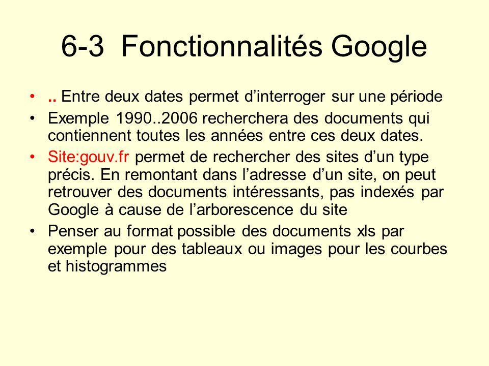 6-3 Fonctionnalités Google
