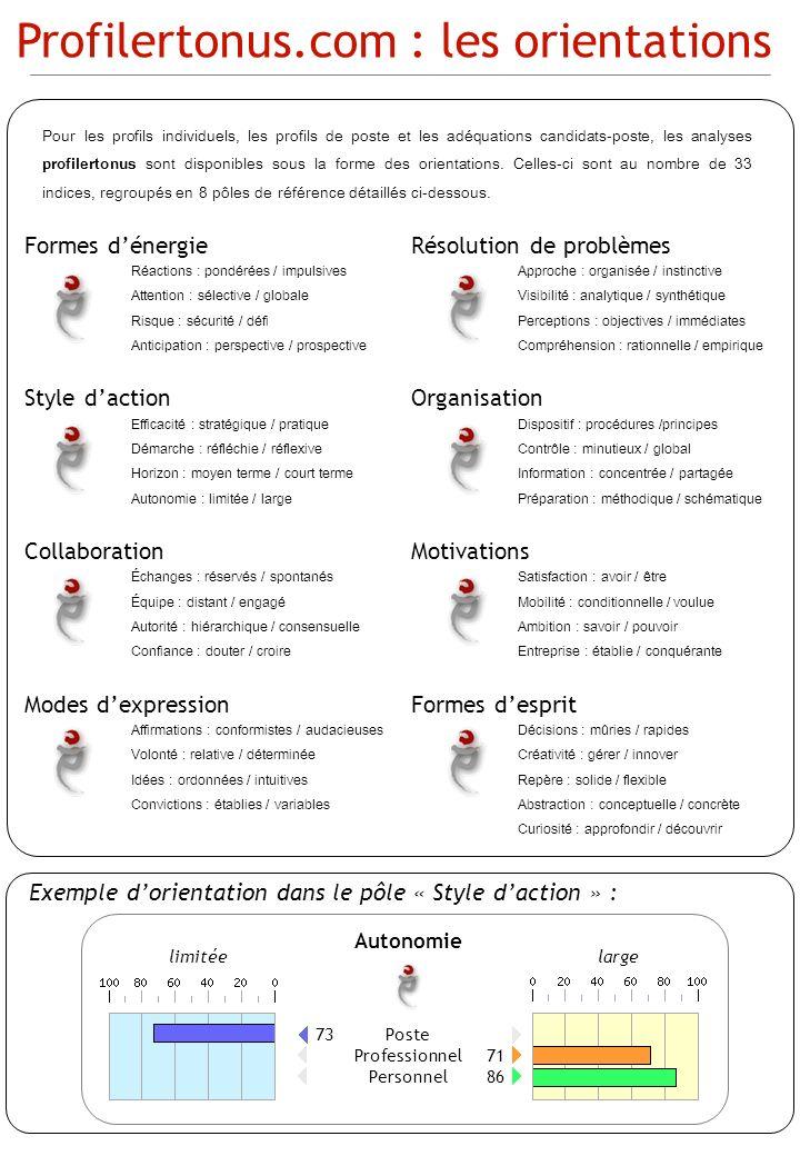 Profilertonus.com : les orientations