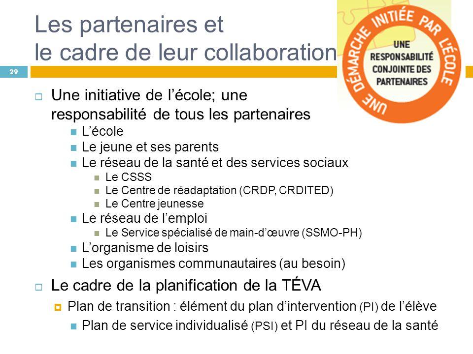 Les partenaires et le cadre de leur collaboration