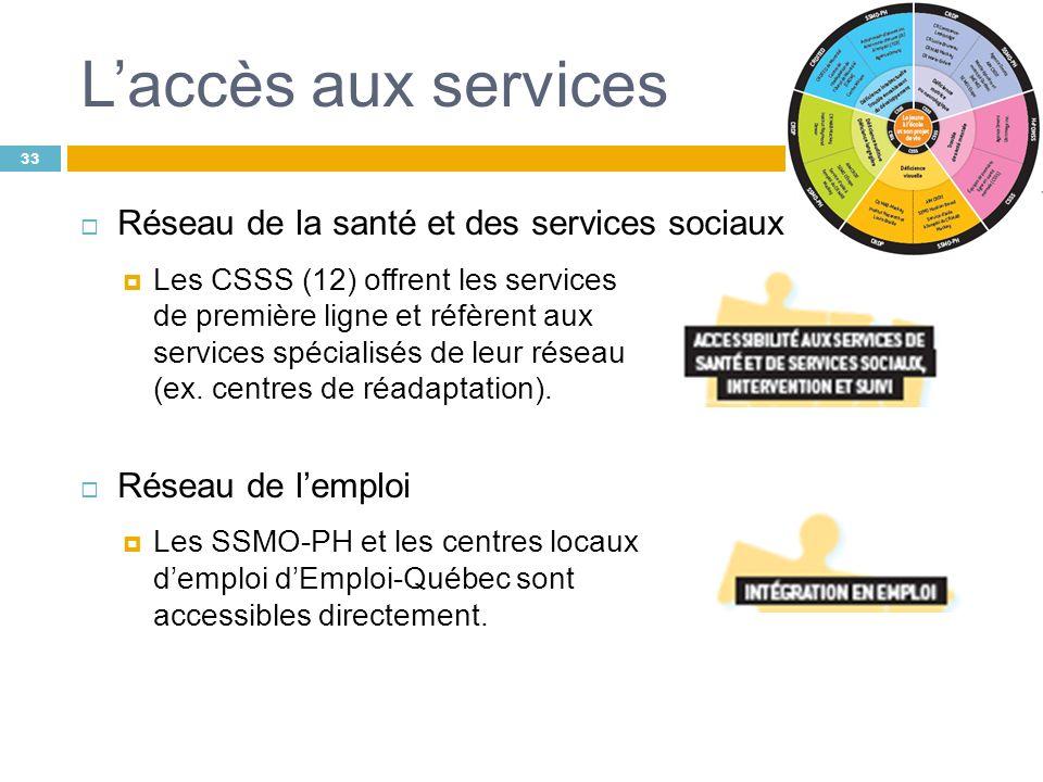 L'accès aux services Réseau de la santé et des services sociaux