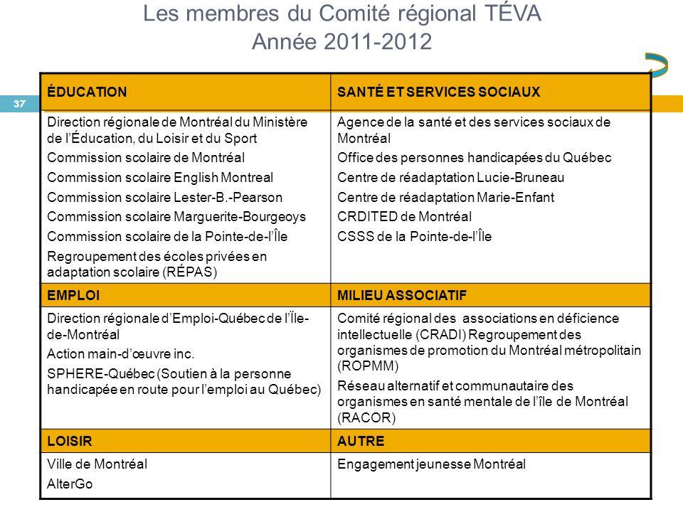 Les membres du Comité régional TÉVA Année 2011-2012