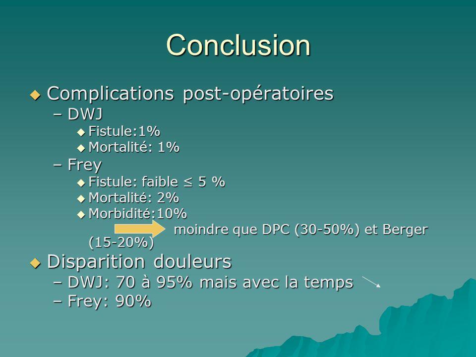 Conclusion Complications post-opératoires Disparition douleurs DWJ