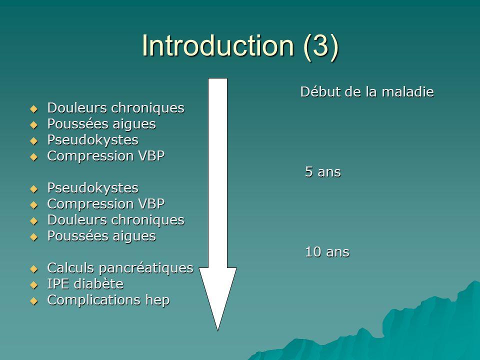 Introduction (3) Début de la maladie Douleurs chroniques