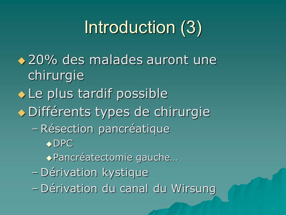 Introduction (3) 20% des malades auront une chirurgie