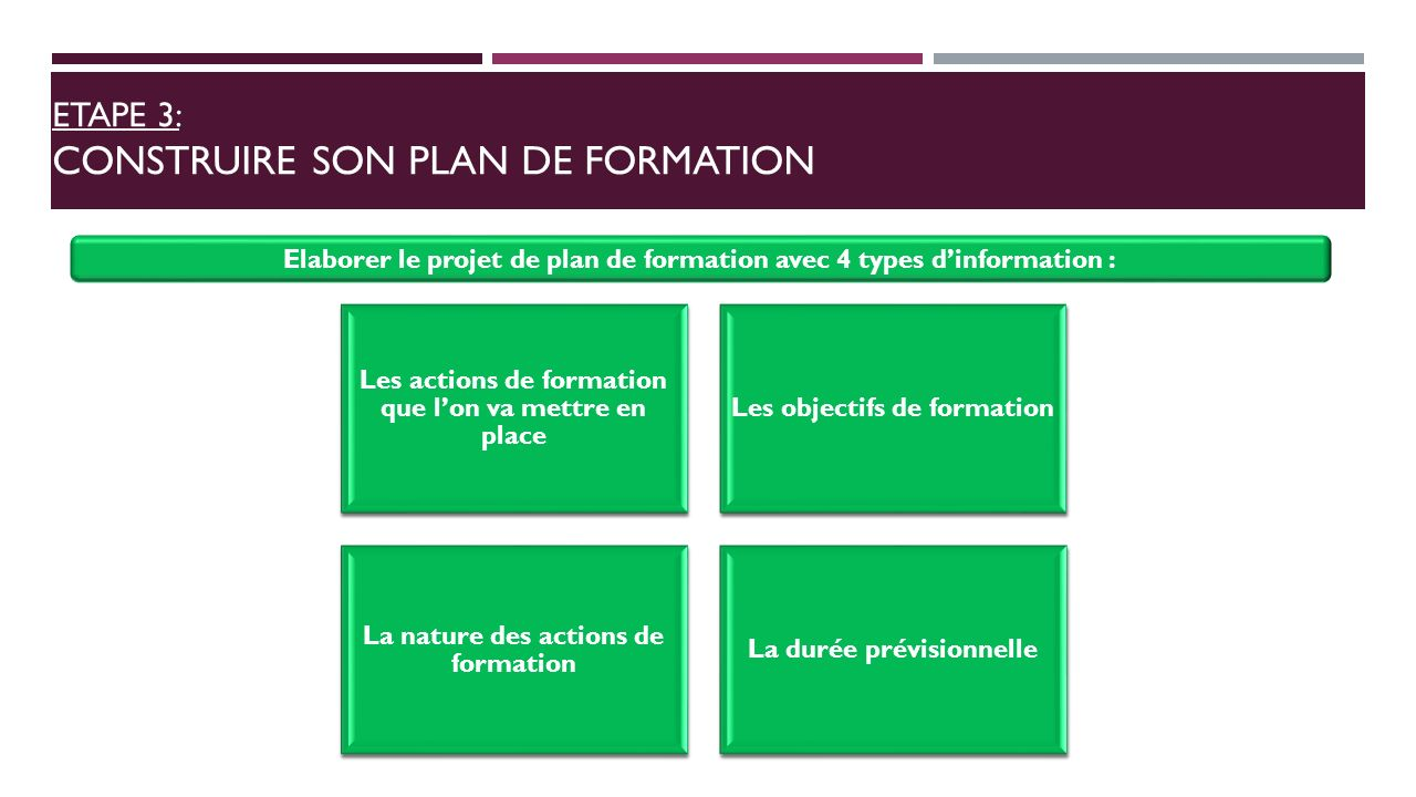l u2019optimisation du plan de formation
