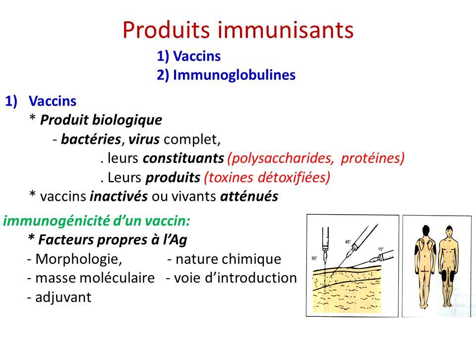 Produits immunisants 1) Vaccins 2) Immunoglobulines Vaccins