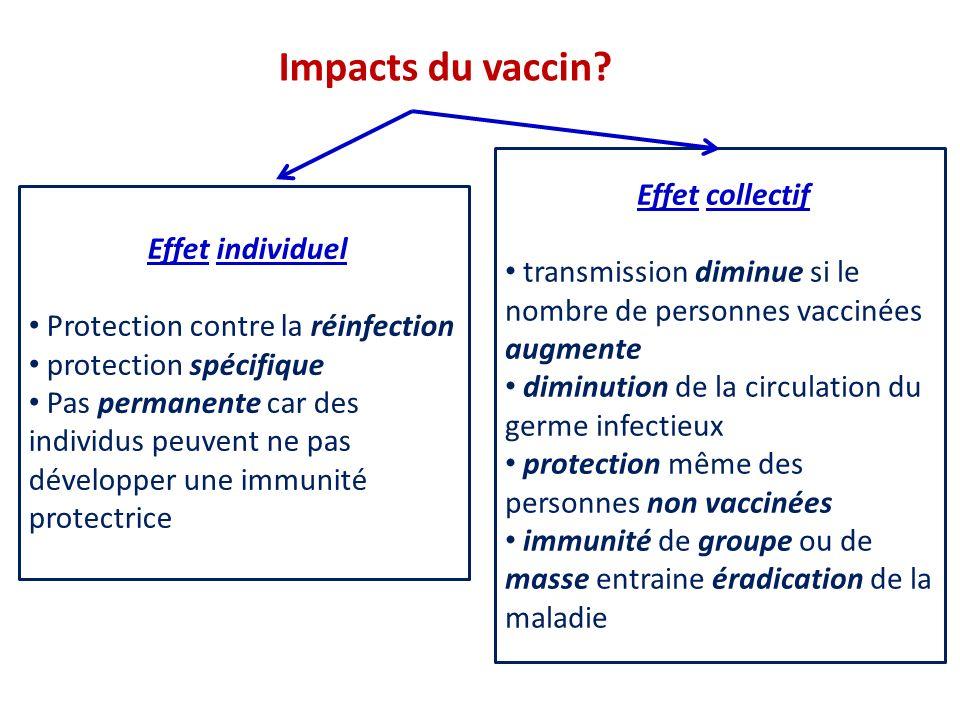 Impacts du vaccin Effet collectif
