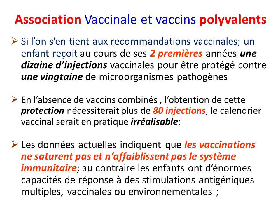 Association Vaccinale et vaccins polyvalents