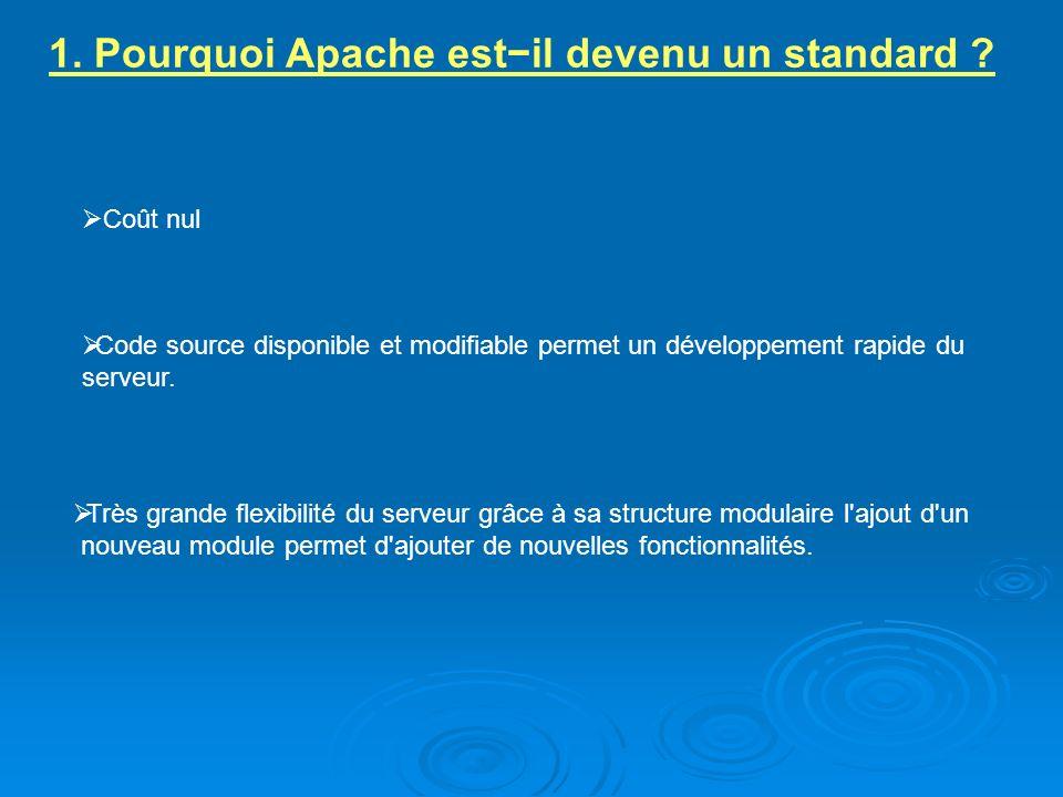 1. Pourquoi Apache est−il devenu un standard