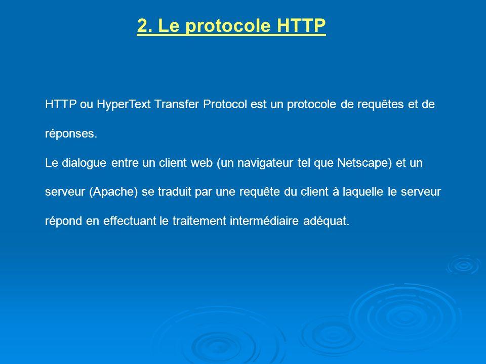2. Le protocole HTTP HTTP ou HyperText Transfer Protocol est un protocole de requêtes et de. réponses.