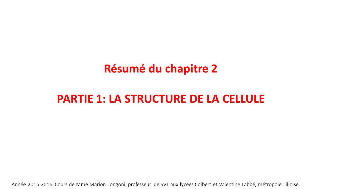 PARTIE 1: LA STRUCTURE DE LA CELLULE