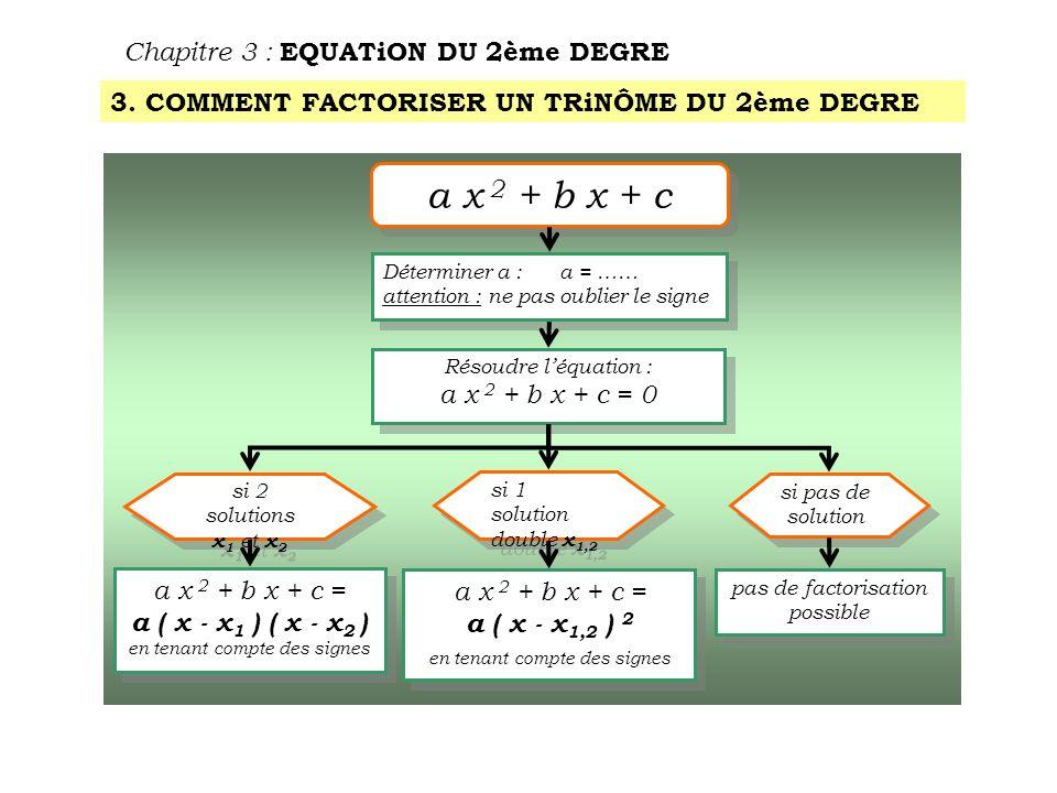 a x 2 + b x + c Chapitre 3 : EQUATiON DU 2ème DEGRE
