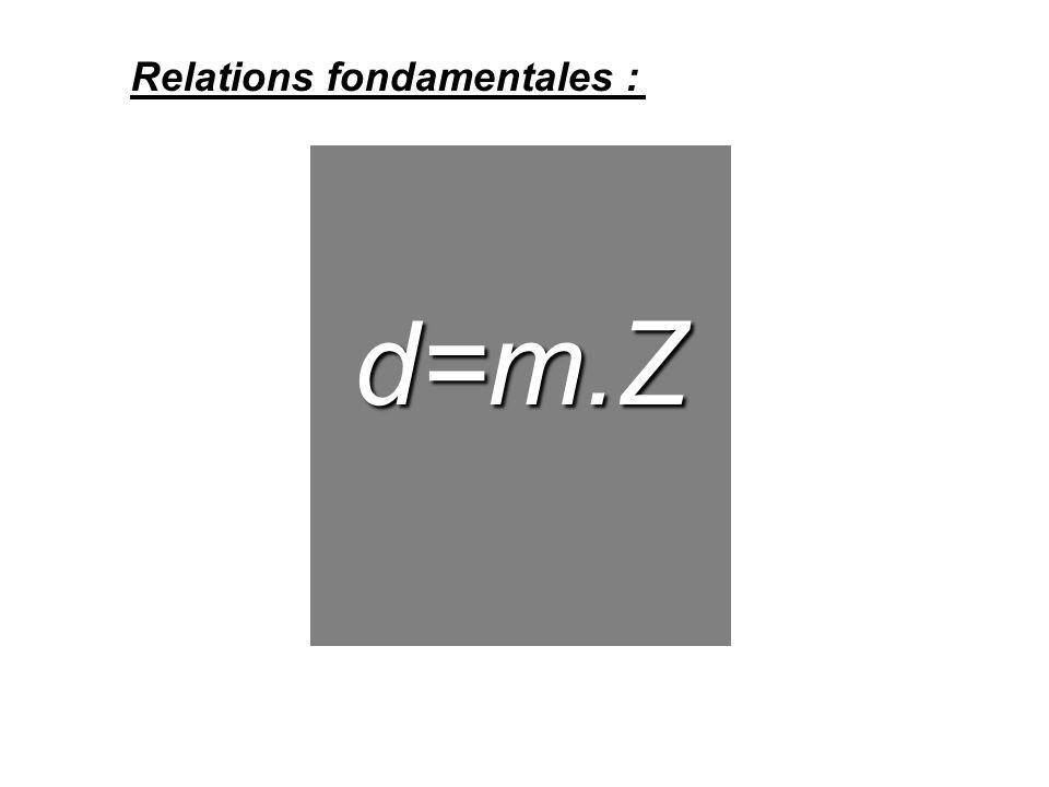 Relations fondamentales :