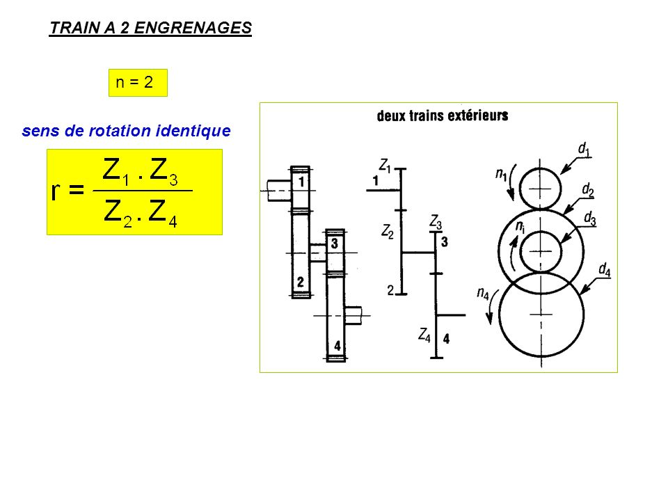 TRAIN A 2 ENGRENAGES n = 2 sens de rotation identique