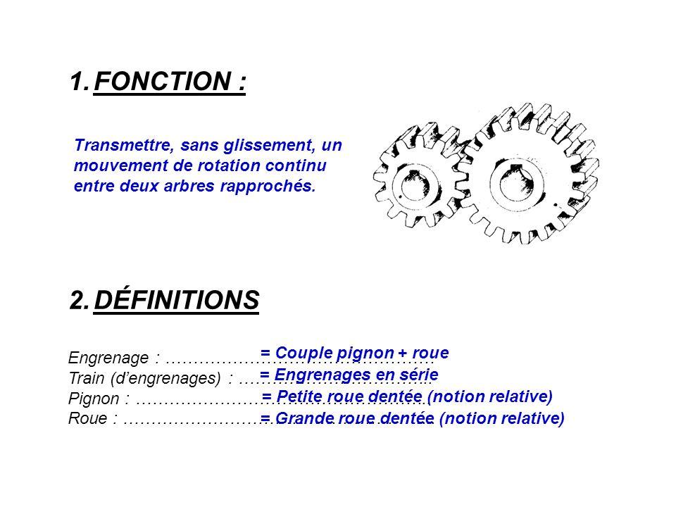 FONCTION : DÉFINITIONS