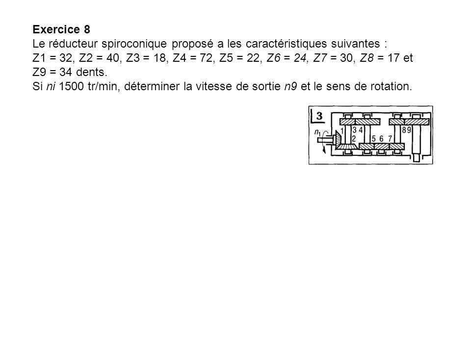 Exercice 8 Le réducteur spiroconique proposé a les caractéristiques suivantes :