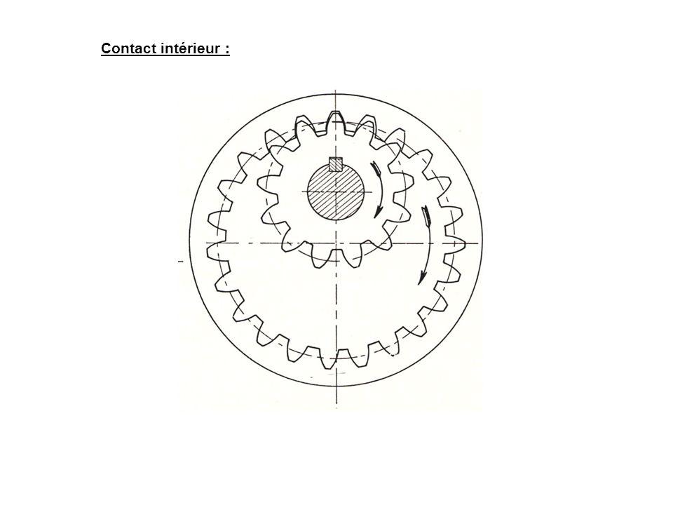 Contact intérieur :
