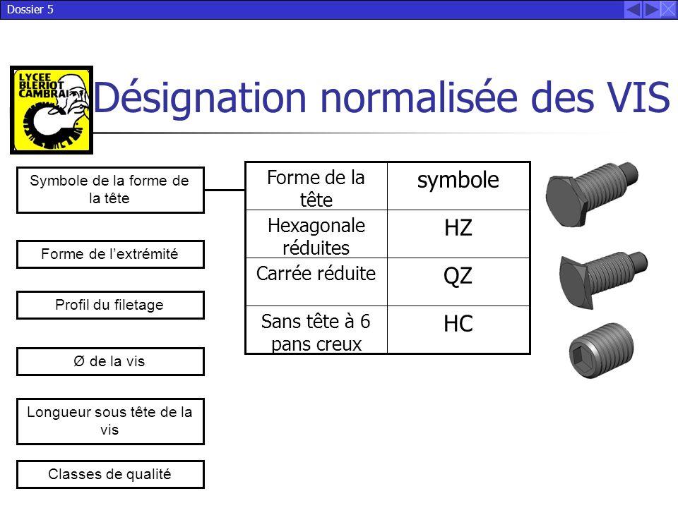 symbole HZ QZ HC Forme de la tête Hexagonale réduites Carrée réduite