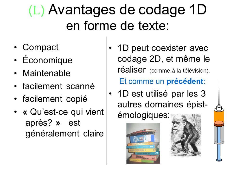 (L) Avantages de codage 1D en forme de texte:
