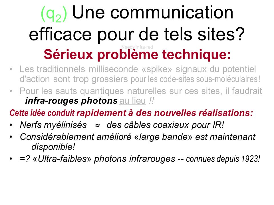 (q2) Une communication efficace pour de tels sites Needs infra-red
