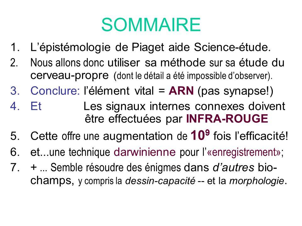 SOMMAIRE L'épistémologie de Piaget aide Science-étude.