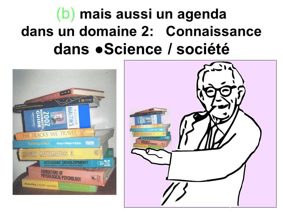 (b) mais aussi un agenda dans un domaine 2: Connaissance dans ●Science / société