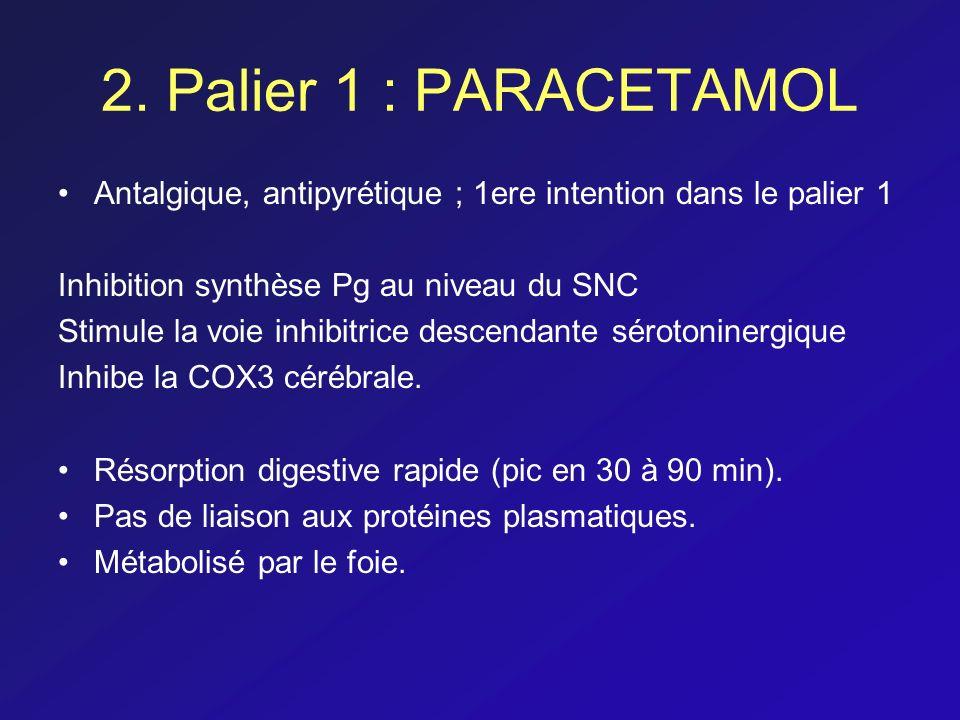 2. Palier 1 : PARACETAMOL Antalgique, antipyrétique ; 1ere intention dans le palier 1. Inhibition synthèse Pg au niveau du SNC.