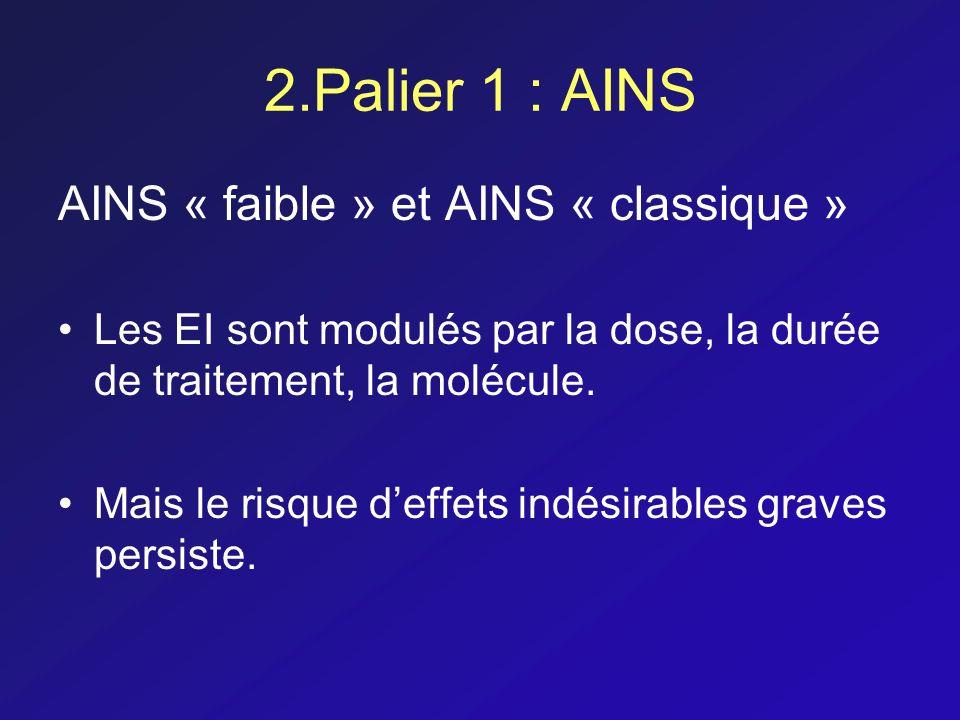 2.Palier 1 : AINS AINS « faible » et AINS « classique »