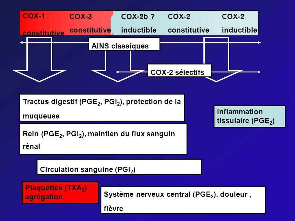 COX-1 constitutive. COX-3. constitutive. COX-2b inductible. COX-2. constitutive. COX-2. inductible.