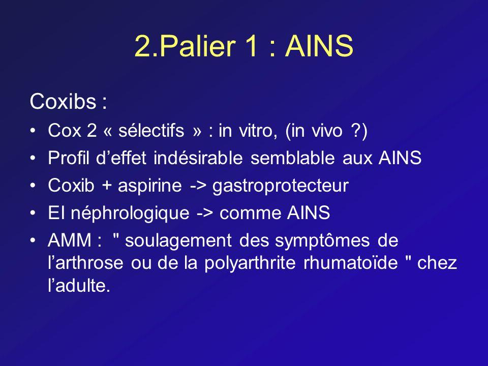 2.Palier 1 : AINS Coxibs : Cox 2 « sélectifs » : in vitro, (in vivo )