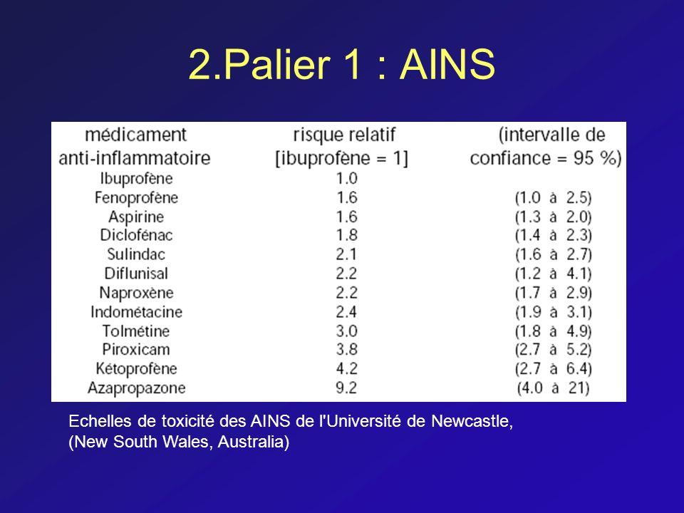 2.Palier 1 : AINS Echelles de toxicité des AINS de l Université de Newcastle, (New South Wales, Australia)