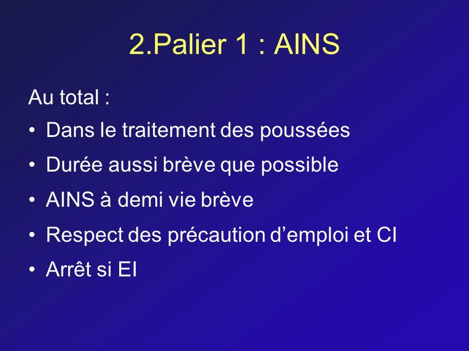 2.Palier 1 : AINS Au total : Dans le traitement des poussées