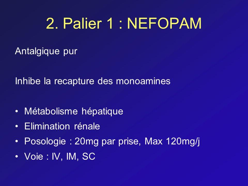 2. Palier 1 : NEFOPAM Antalgique pur